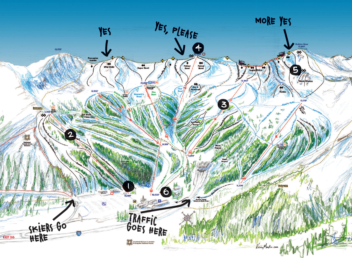 inside line: local tips for dominating your next trip to loveland